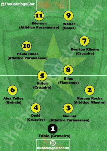 Brasileirao-team-of-season-2013-Brazilian-Serie-A