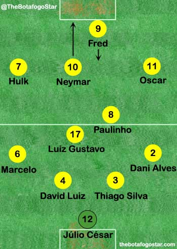Brazil line-up v Croatia