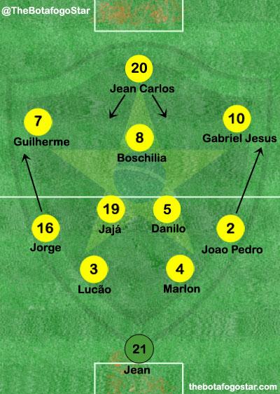 Brazil-20WC2015-Final