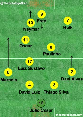 Brazil team and rough formation v Cameroon.