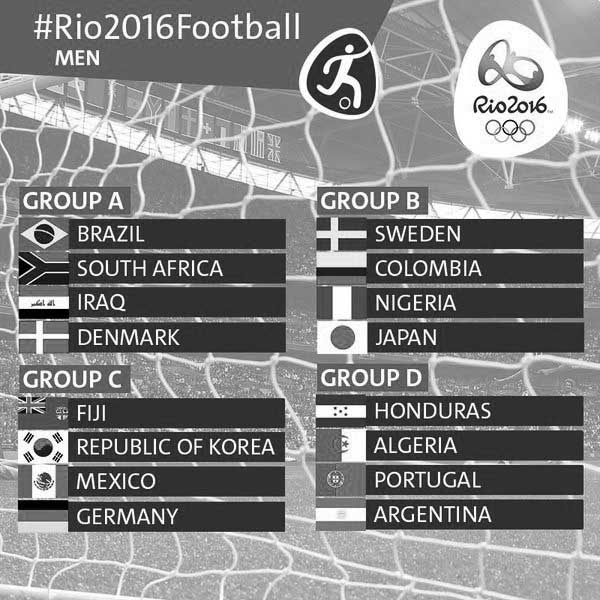 Olympic-2016-football-groups