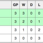 Palmeiras - The First World Club Champions